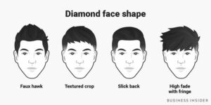 hairstyles for diamond face shape